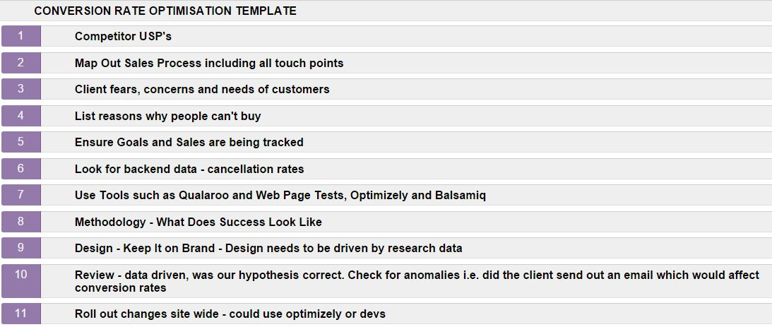 Conversion Optimisation Rate Template from CP Digital